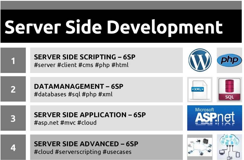 #databases #sql #php #xml SERVER SIDE APPLICATION 6SP #asp.