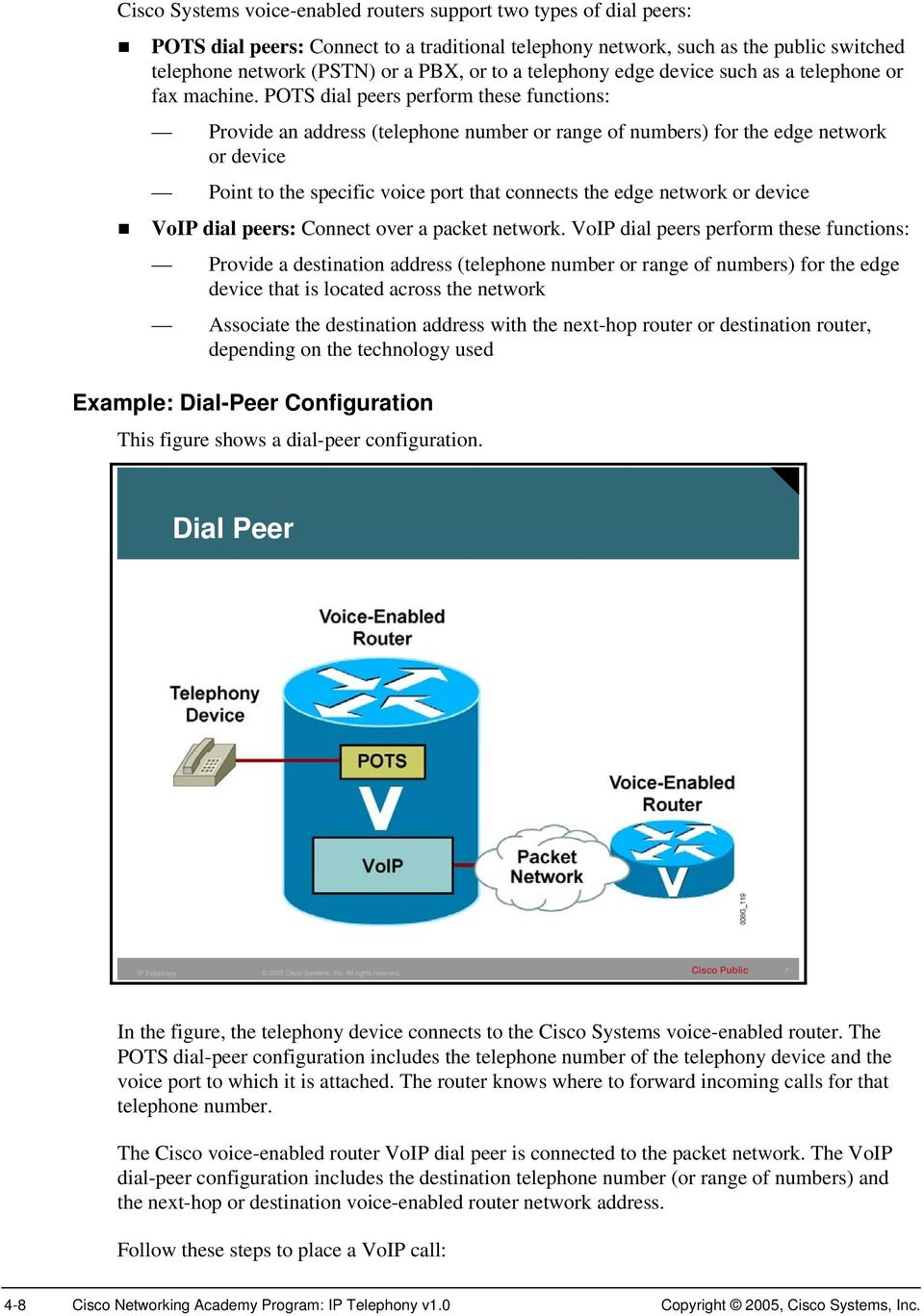 Dial Peer  Example: Dial-Peer Configuration - PDF