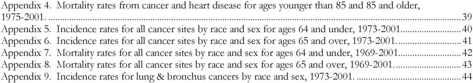 Incidence rates for all cancer sites by race and sex for ages 65 and over, 1973-2001...41 Appendix 7.