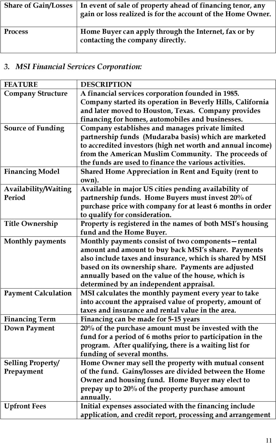 ISLAMIC HOME FINANCING IN THE UNITED STATES - PDF