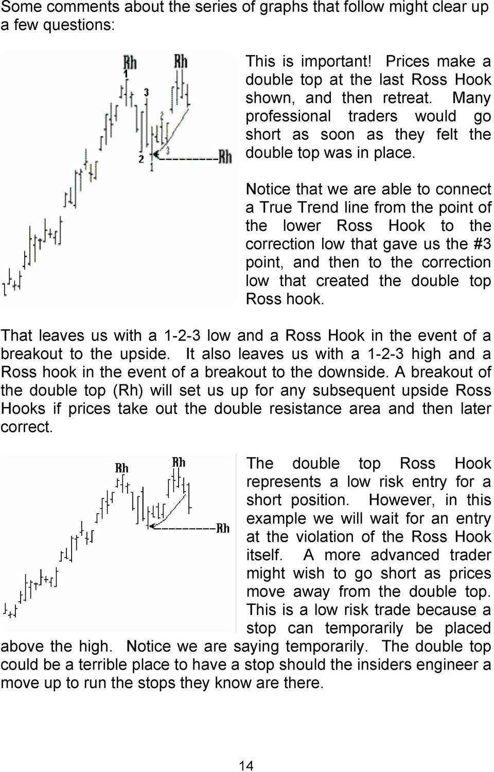 Notice that we are able to connect a True Trend line from the point of the lower Ross Hook to the correction low that gave us the #3 point, and then to the correction low that created the double top