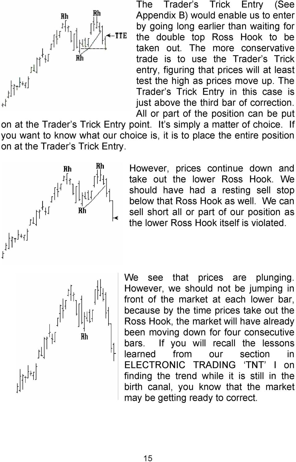 The Trader s Trick Entry in this case is just above the third bar of correction. All or part of the position can be put on at the Trader s Trick Entry point. It s simply a matter of choice.