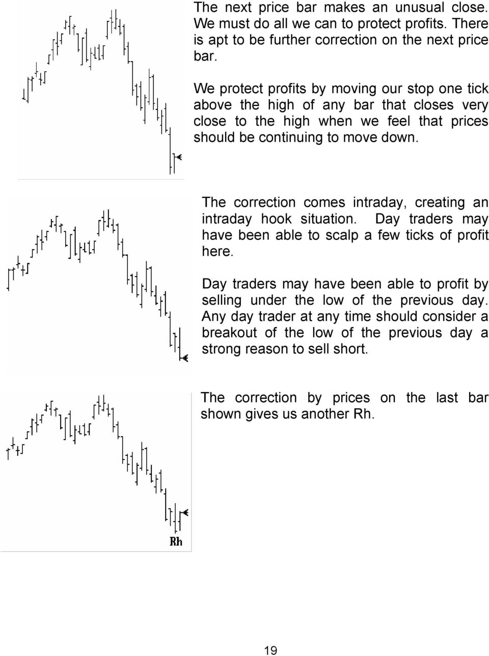 The correction comes intraday, creating an intraday hook situation. Day traders may have been able to scalp a few ticks of profit here.