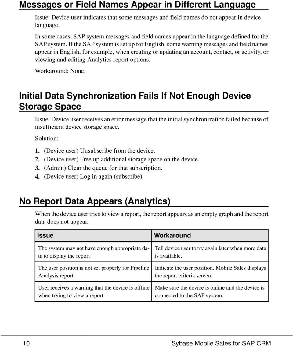Troubleshooting  Sybase Mobile Sales for SAP CRM PDF