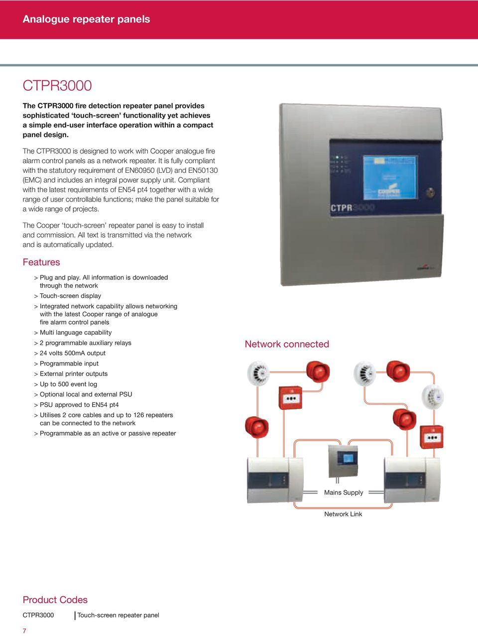 Fire Alarm Repeater Panel Wiring Electrical Diagrams Class A Diagram Product Catalogue Pdf B