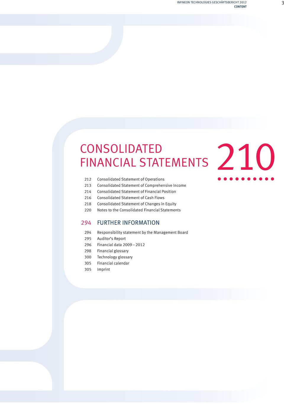 Consolidated Statement of Changes in Equity 220 Notes to the Consolidated Financial Statements 294 FURTHER INFORMATION 294 Responsibility