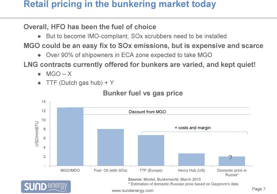 LNG bunkering market perspectives, challenges and trends - PDF