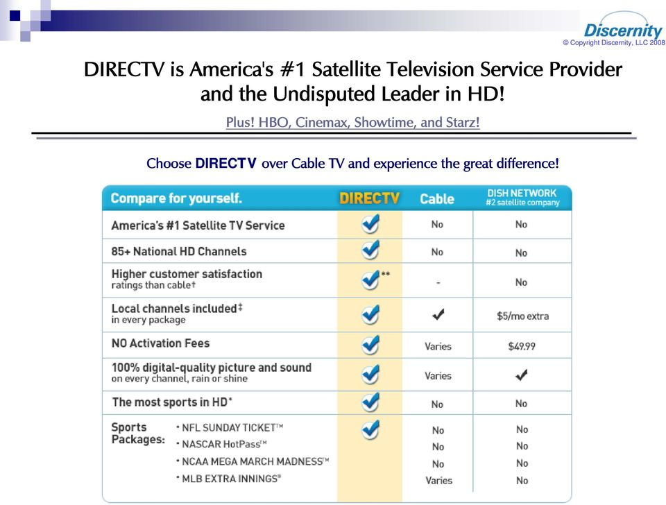 Tv Service Providers >> About Directv For Multi Family Why It S Better For You And