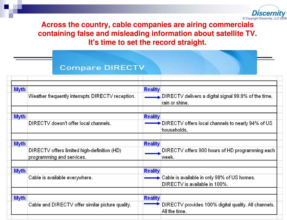 About DIRECTV for Multi-Family why it s better for you and