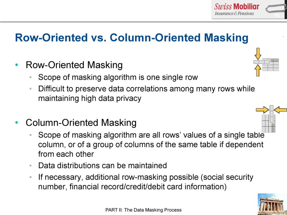 many rows while maintaining high data privacy Column-Oriented Masking Scope of masking algorithm are all rows values of a single table