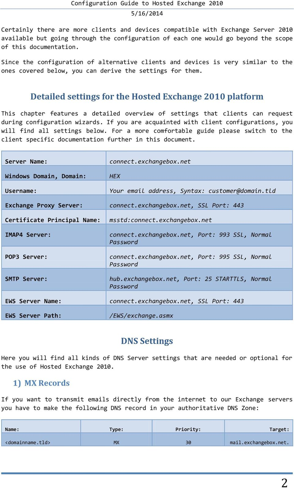 Configuration Guide to Hosted Exchange User Documentation