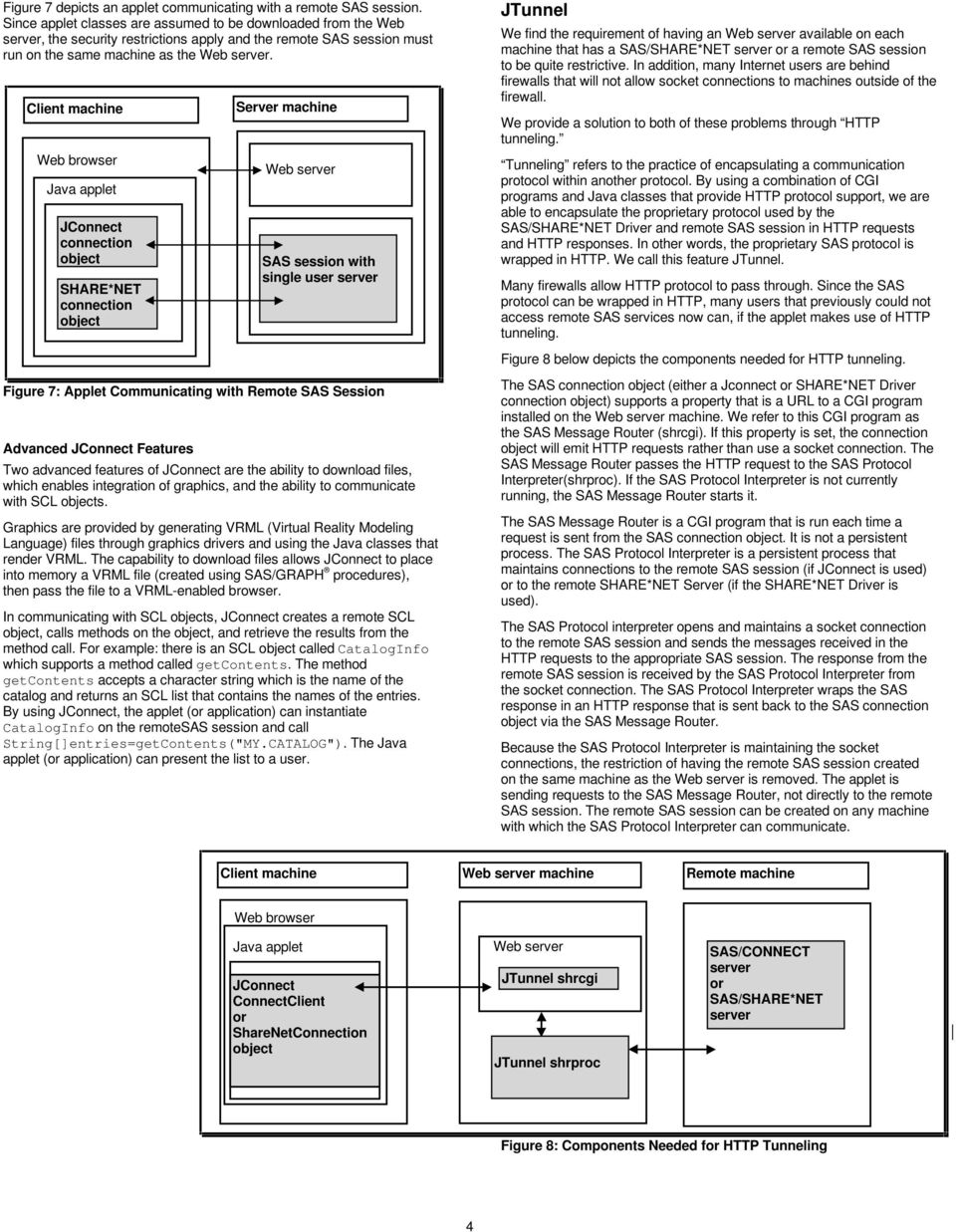Web browser SHARE*NET Server machine Web SAS session with single user Figure 7: Applet Communicating with Remote SAS Session Advanced Features Two advanced features of are the ability to download
