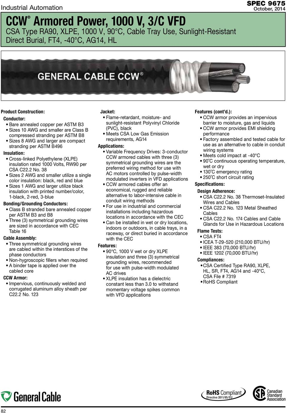 Industrial Cable Solutions for Variable Frequency Drives - PDF