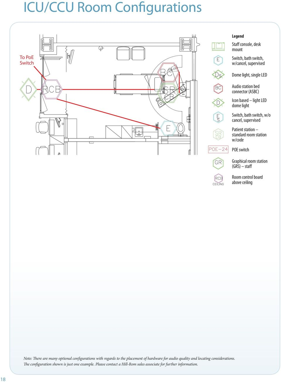 Navicare Nurse Call Healing Environments Design And Planning Guide Ge System Wiring Graphical Room Station Grs Staff Control Board Above Ceiling Note There Are