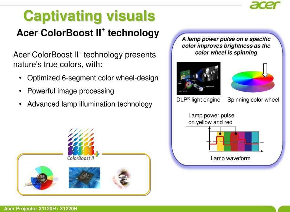 Advanced lamp illumination technology A lamp power pulse on a specific color improves brightness as