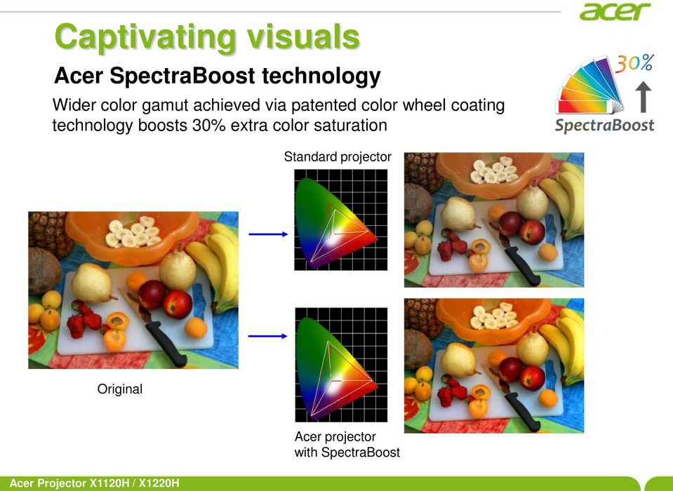 coating technology boosts 30% extra color saturation