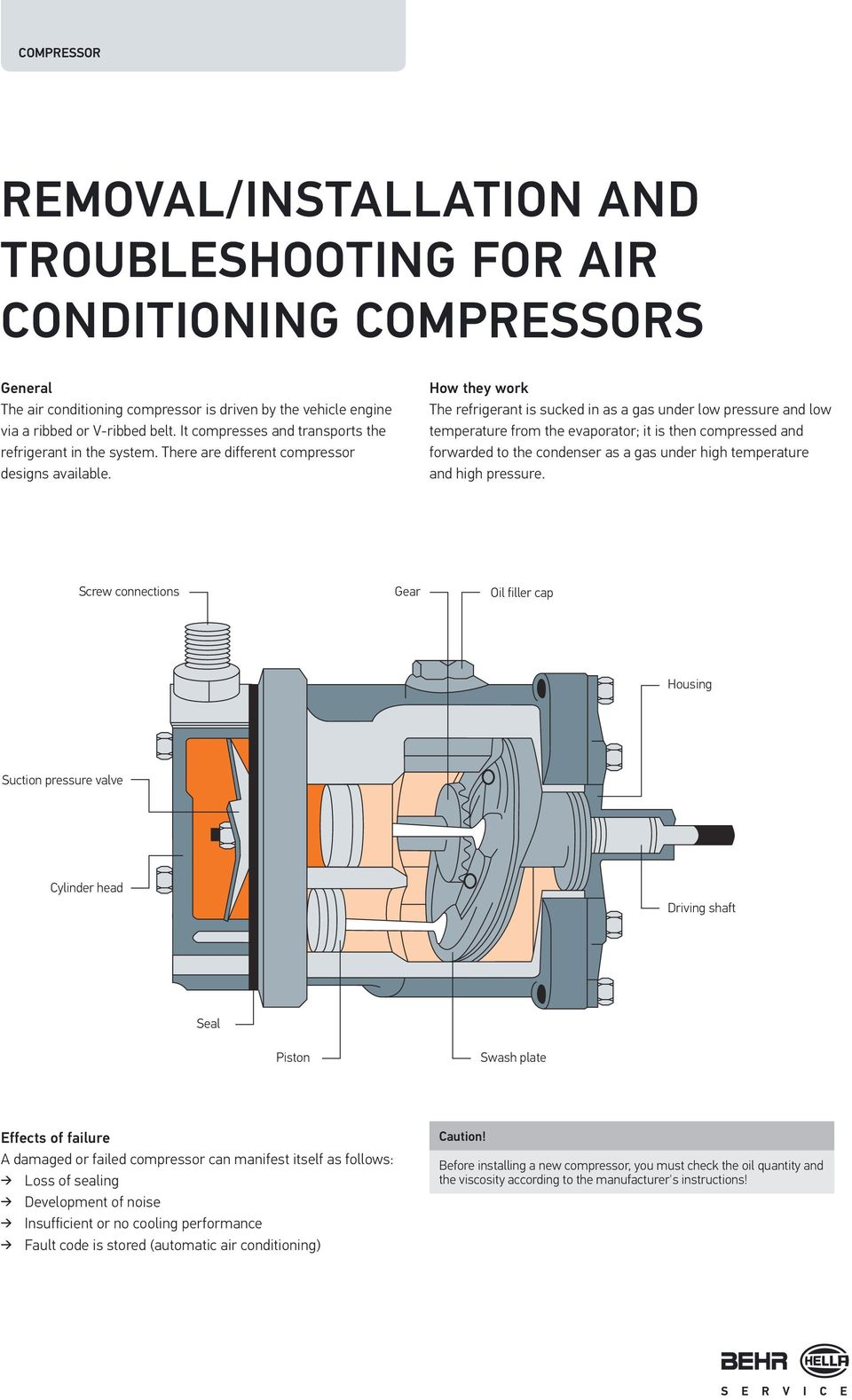 Vehicle Air Conditioning Compact Knowledge For The Garage Pdf General Engine Cooling Diagram How They Work Refrigerant Is Sucked In As A Gas Under Low Pressure And