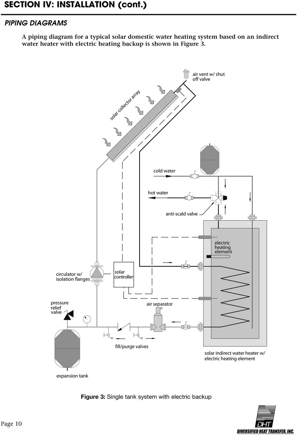 Techtanium solar indirect water heater instruction manual pdf heating backup is shown in figure 3 ccuart Image collections