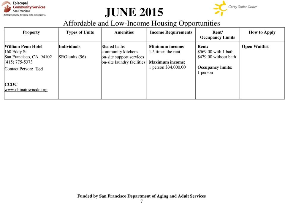 JUNE 2015 Affordable and Low-Income Housing Opportunities SAN