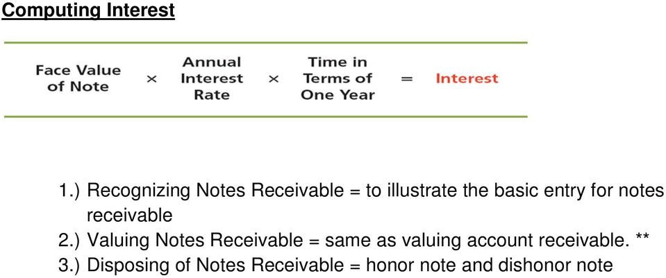 entry for notes receivable 2.