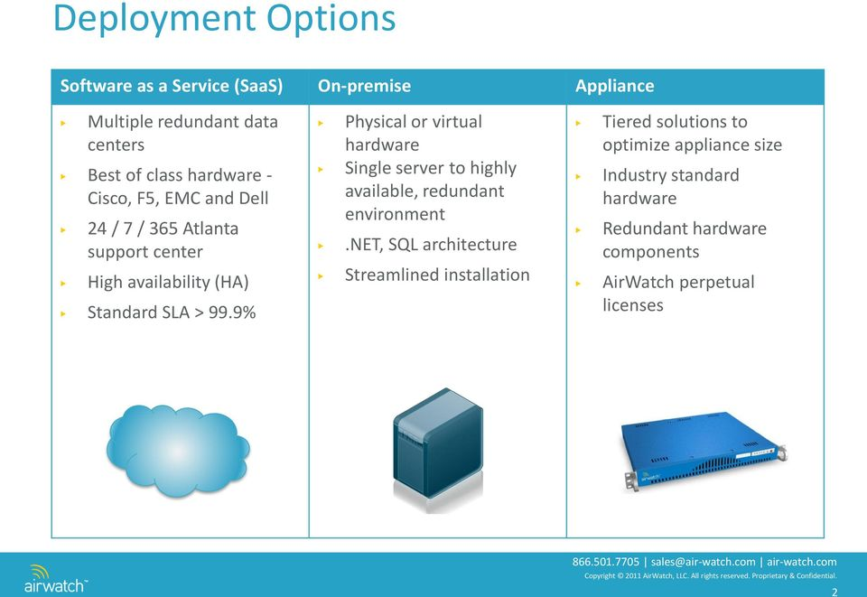 9% Physical or virtual hardware Single server to highly available, redundant environment.