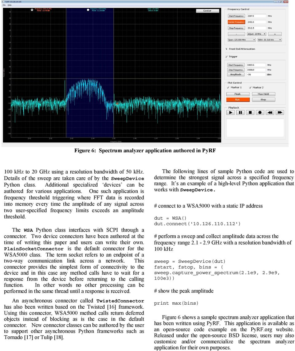 Wideband 20 GHz RF Digitizer and Python-based Open