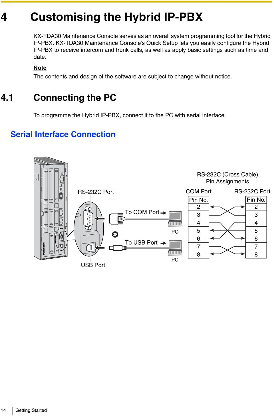Diagram Hybrid Ippbx System Programming Note Fetch Full Source Ip Pbx Wiring Rh Jessicarm Co