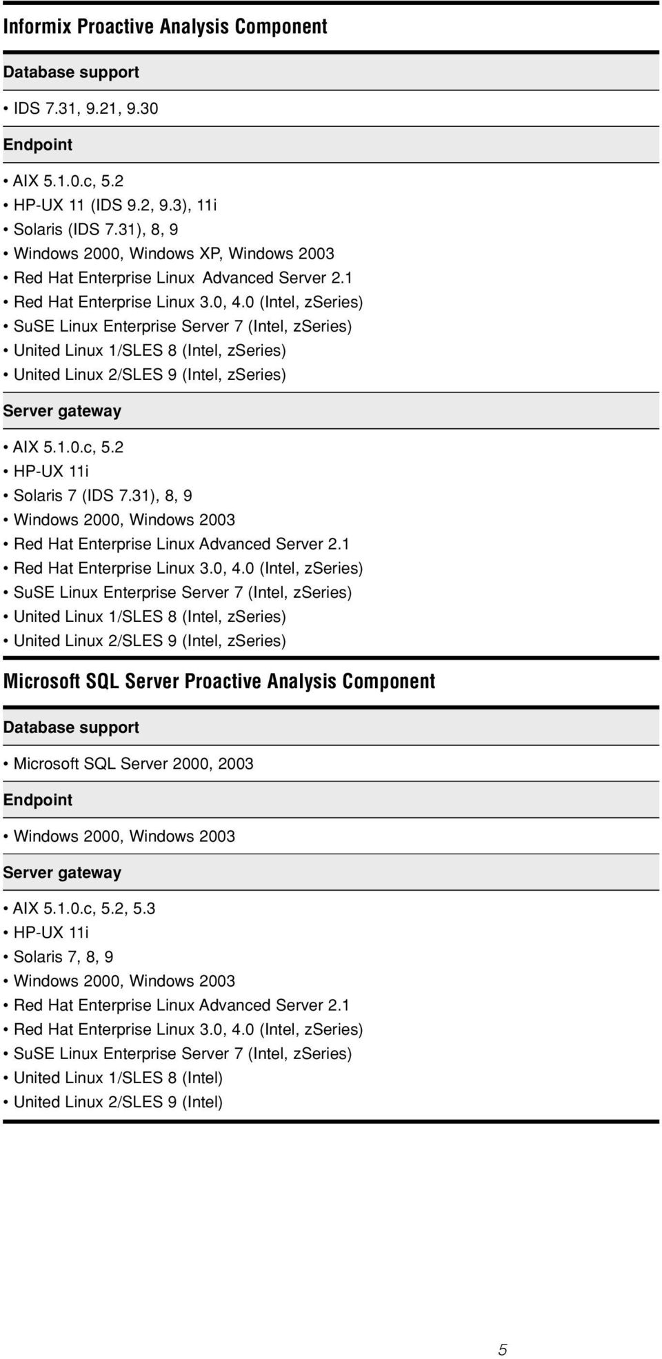 31), 8, 9 United Linux 1/SLES 8 (Intel, zseries) Microsoft SQL Server Proactive Analysis Component