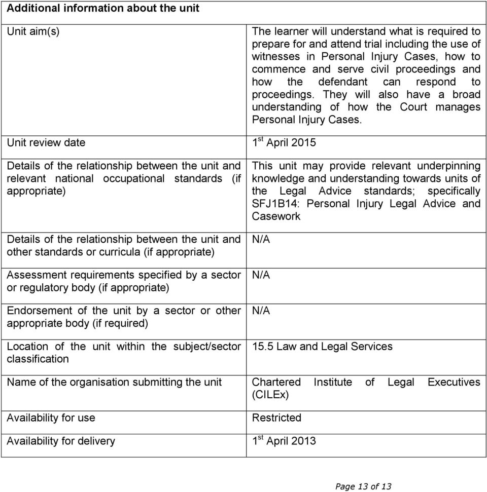 Unit review date 1 st April 2015 Details of the relationship between the unit and relevant national occupational standards (if appropriate) Details of the relationship between the unit and other