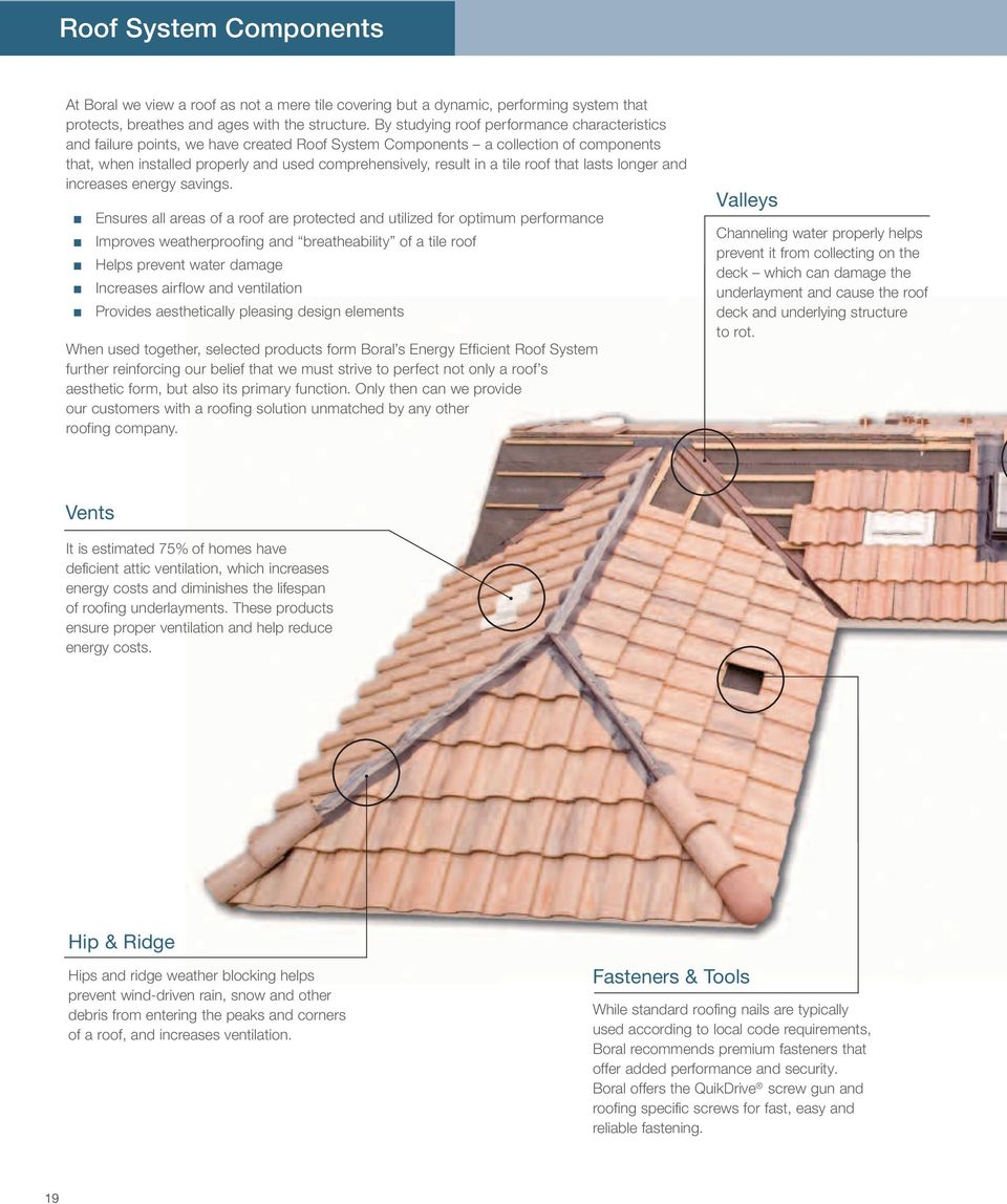 Boral Roofing Build Something Great Concrete Roof Tiles Texas Standard Weight Collection Pdf Free Download