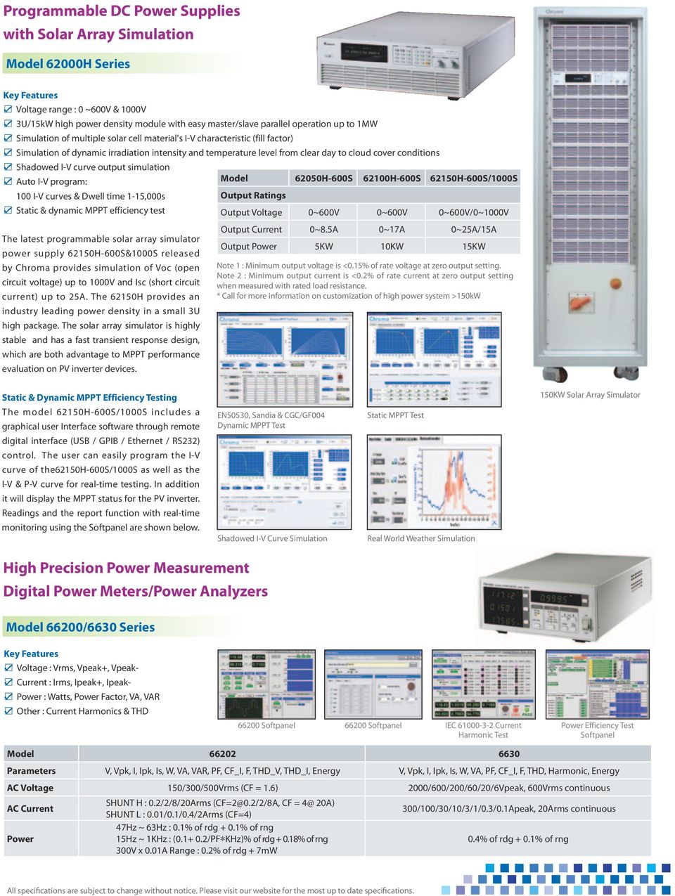 Shadowed I-V curve output simulation Auto I-V program: 100 I-V curves & Dwell time 1-15,000s Static & dynamic MPPT efficiency test The latest programmable solar array simulator power supply