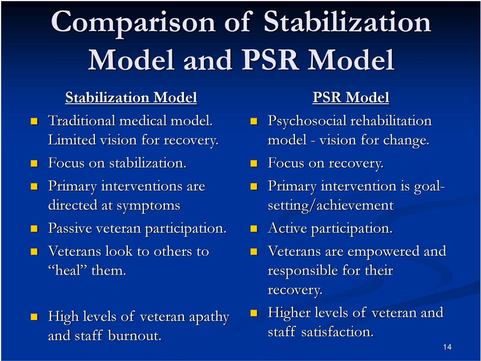 difference between medical model and recovery model
