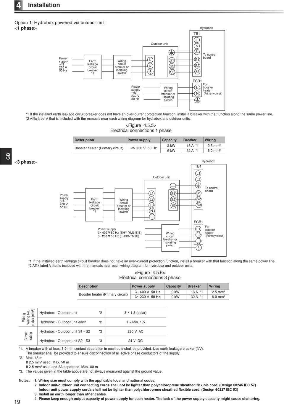 Hydrobox Ehsc Series Ehpx Ersc Pdf Earth Leakage Circuit Breaker Wiring Diagram Does Not Have An Over Current Protection Function Install A With That