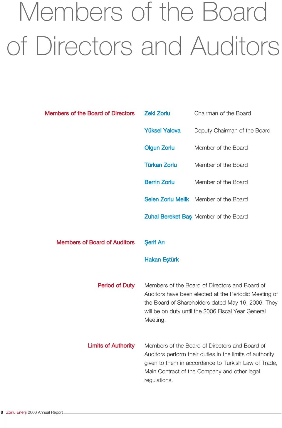 Duty Members of the Board of Directors and Board of Auditors have been elected at the Periodic Meeting of the Board of Shareholders dated May 16, 2006.