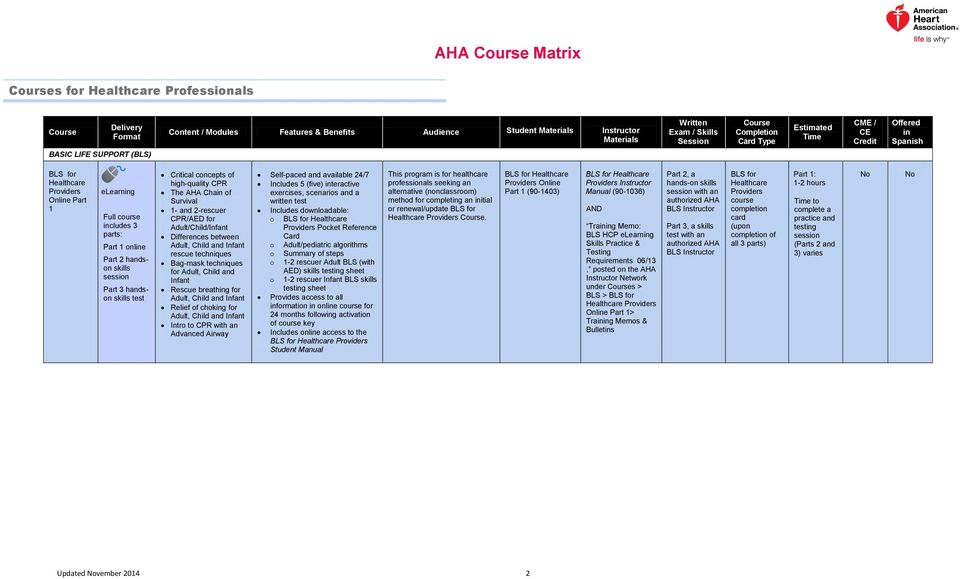 Aha Course Matrix Bls For Healthcare Includes Bls For Healthcare