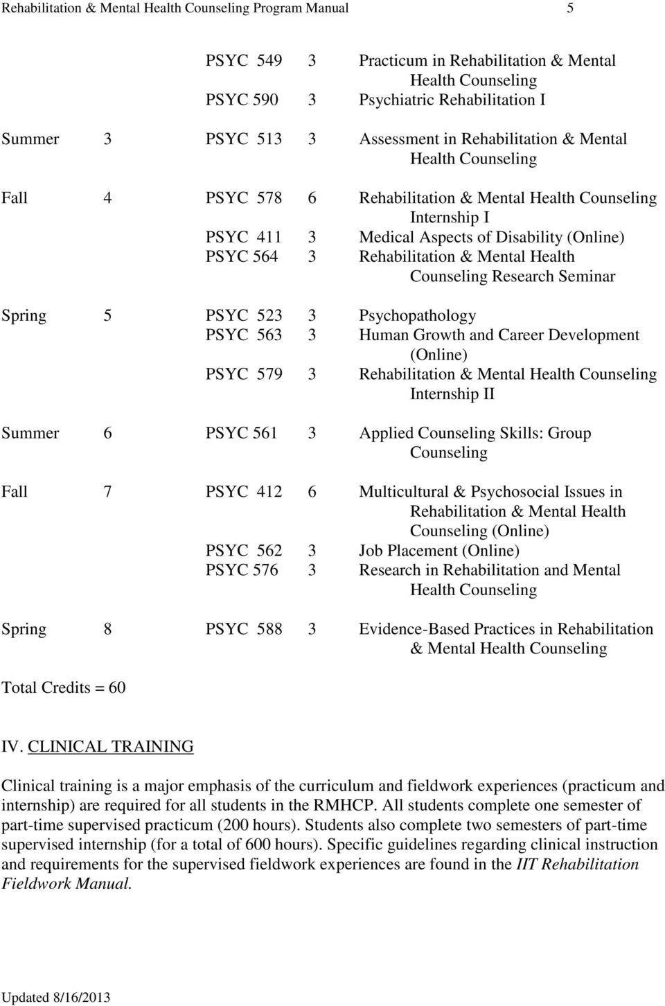Health Counseling Research Seminar Spring 5 PSYC 523 3 Psychopathology PSYC 563 3 Human Growth and Career Development (Online) PSYC 579 3 Rehabilitation & Mental Health Counseling Internship II