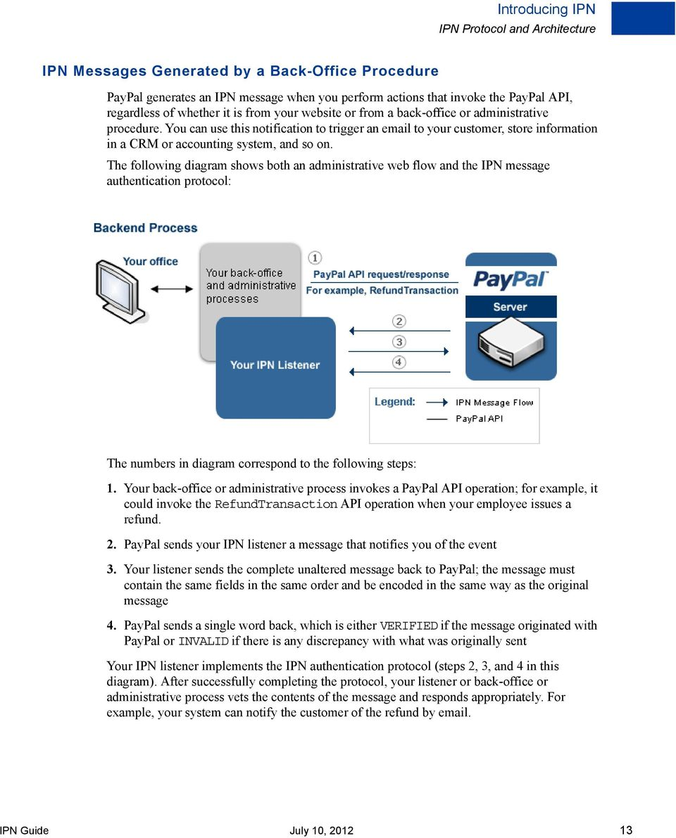 Instant Payment Notification Guide - PDF