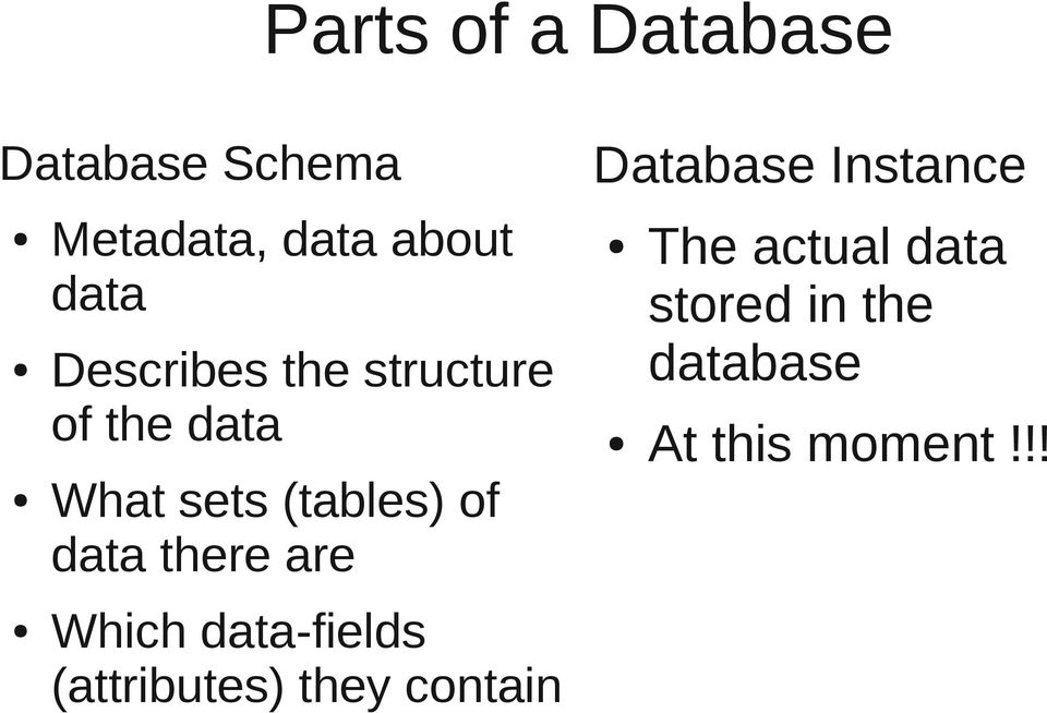there are Which data-fields (attributes) they contain Database