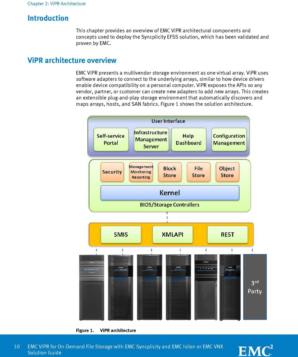 EMC ViPR for On-Demand File Storage with EMC Syncplicity and