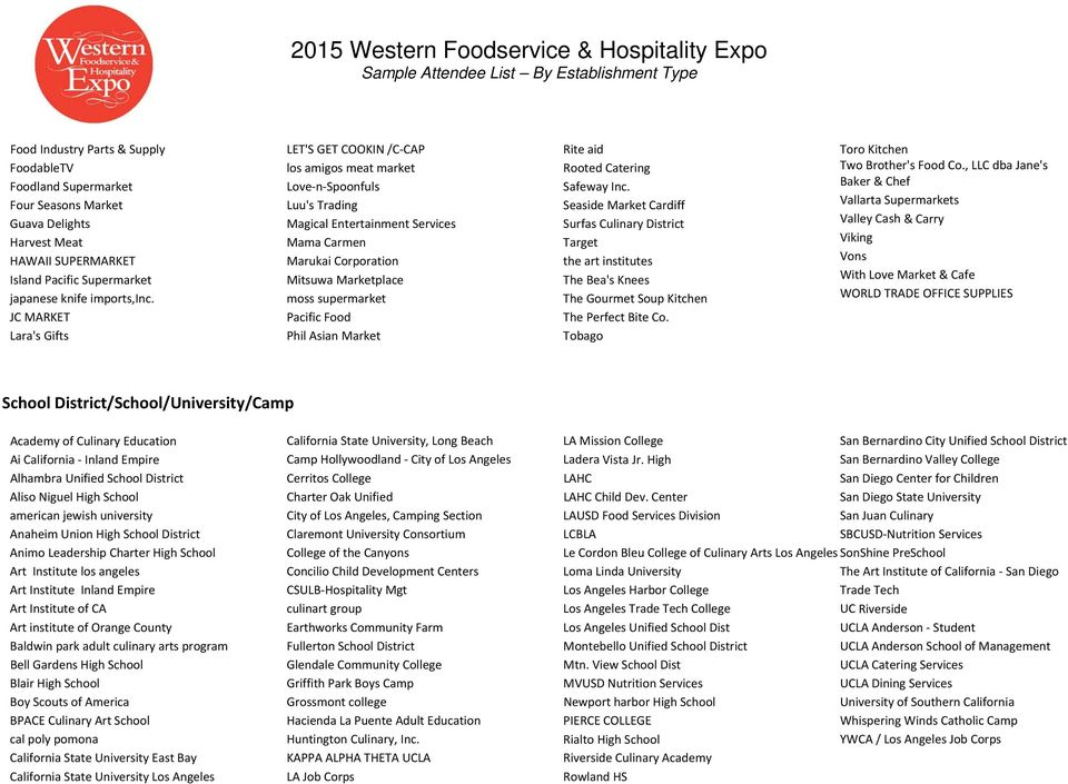 2015 Western Foodservice & Hospitality Expo Sample Attendee