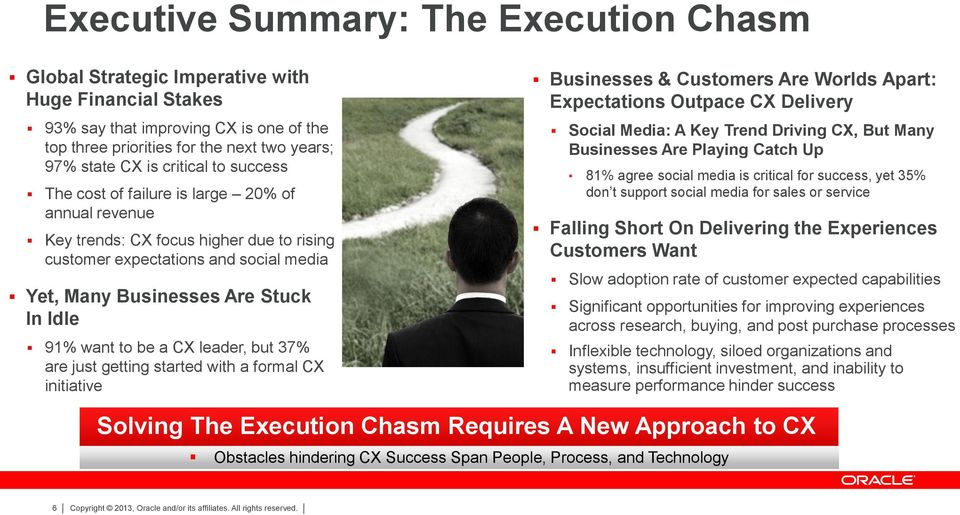 to be a CX leader, but 37% are just getting started with a formal CX initiative Businesses & Customers Are Worlds Apart: Expectations Outpace CX Delivery Social Media: A Key Trend Driving CX, But