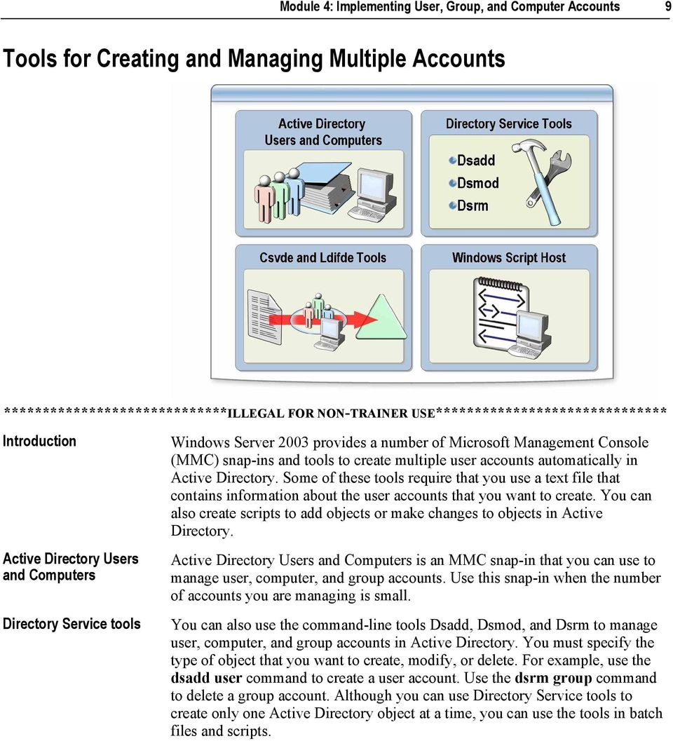 Module 4: Implementing User, Group, and Computer Accounts - PDF