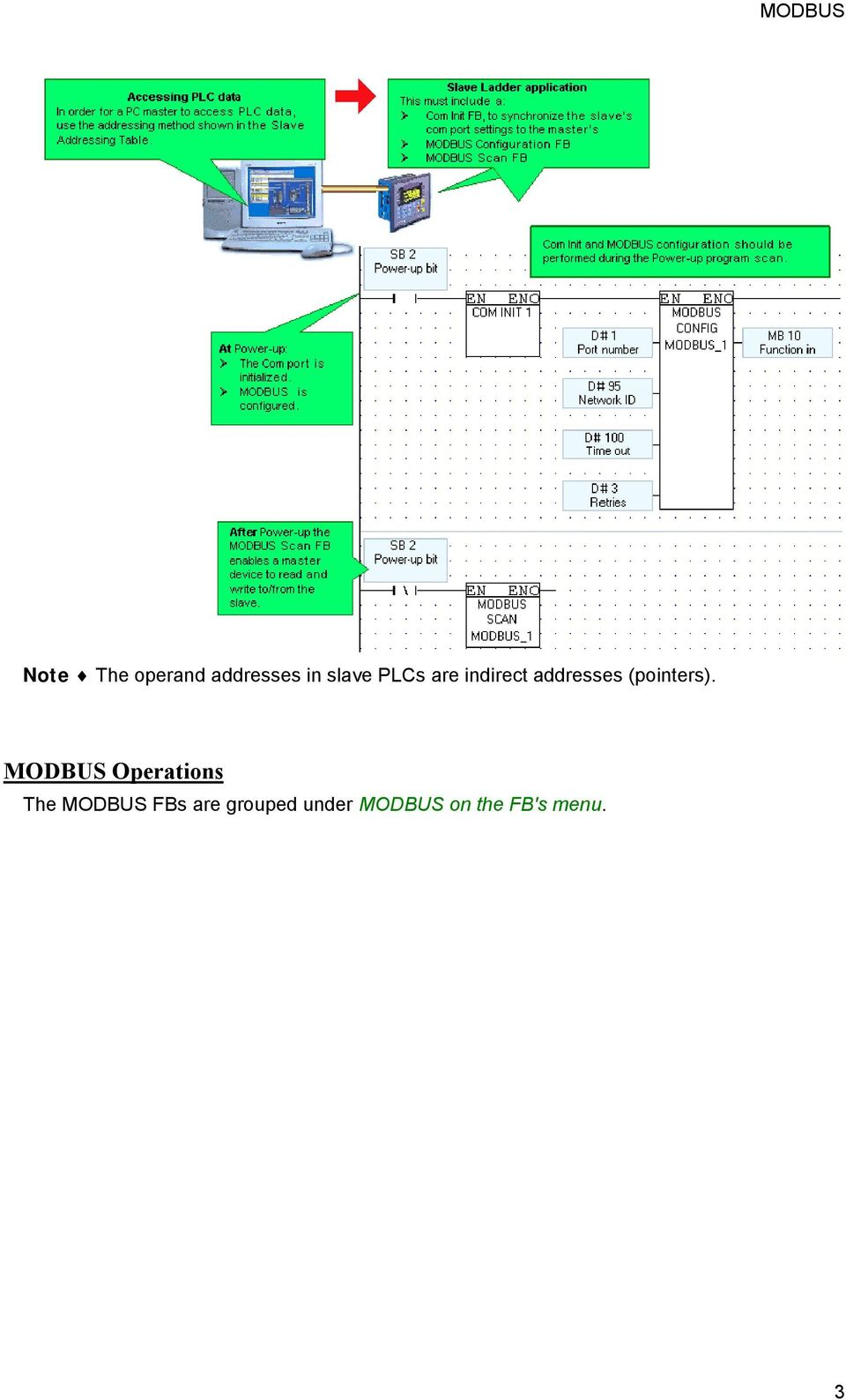 MODBUS  Table Of Contents - PDF