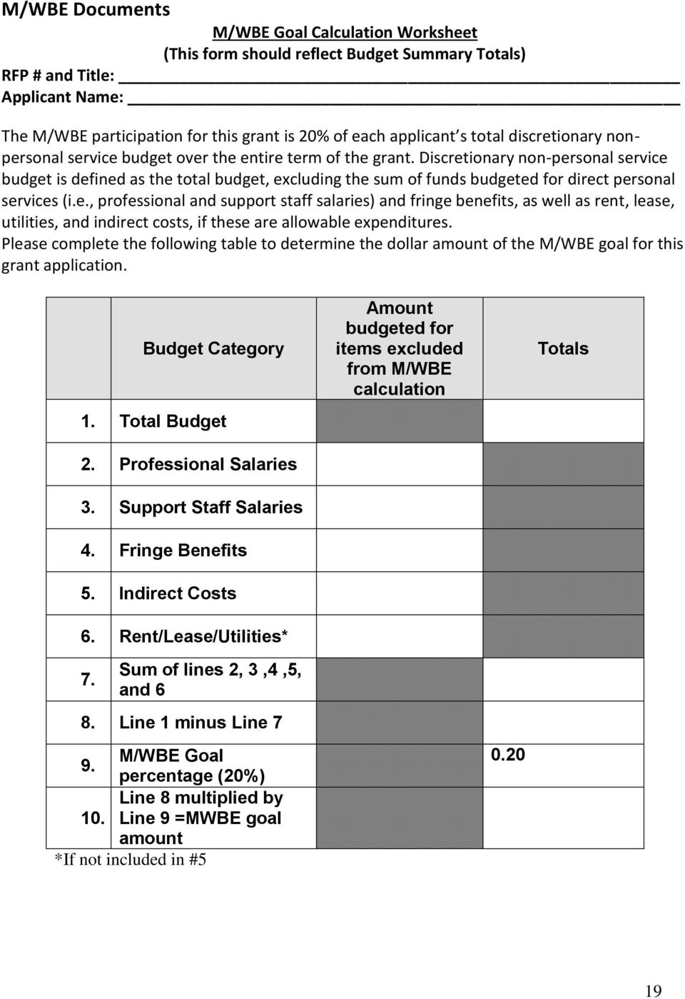 Discretionary non-personal service budget is defined as the total budget, excluding the sum of funds budgeted for direct personal services (i.e., professional and support staff salaries) and fringe benefits, as well as rent, lease, utilities, and indirect costs, if these are allowable expenditures.