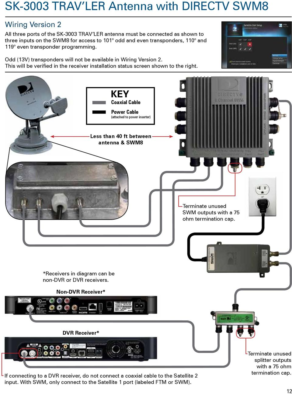 Direct Tv Genie Install Diagram Swm3 Wireless - Wiring
