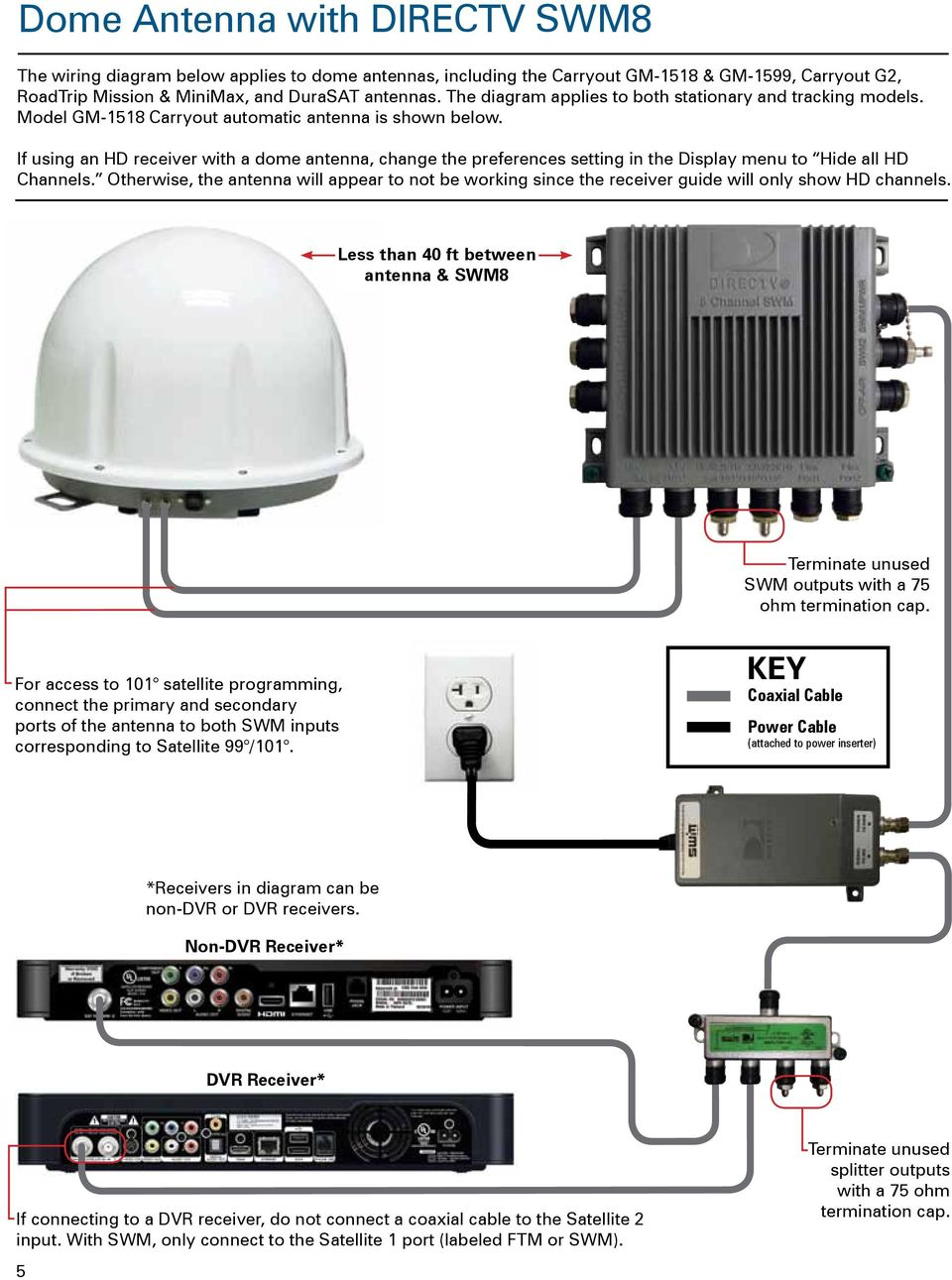 Guide for Using DIRECTV SWM Technology with Winegard Mobile Satellite TV  Antennas - PDF Free DownloadDocPlayer.net