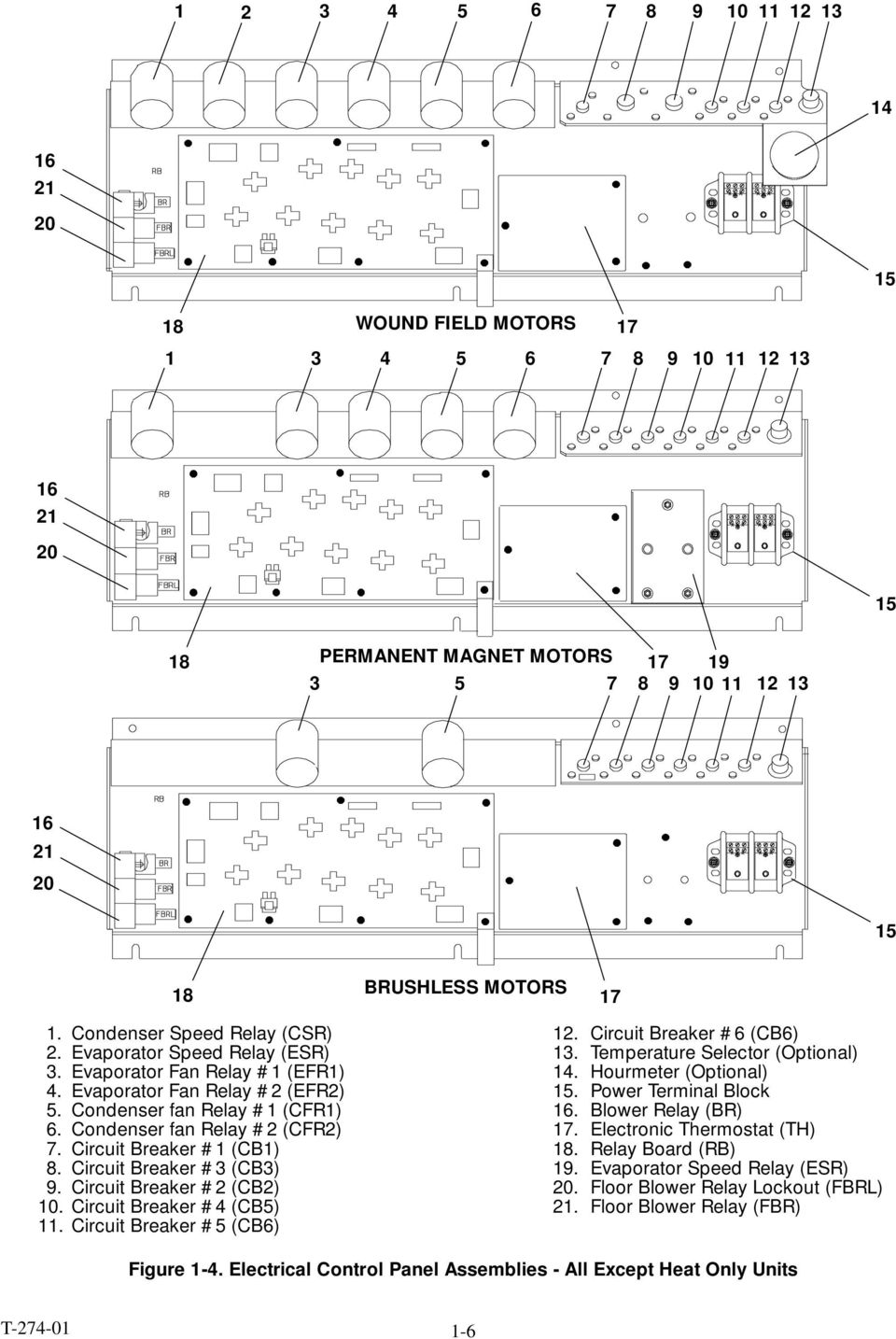 Bus Air Conditioning And Heating Unit Pdf Relay Board Schematic Evaporator Fan 2 Efr2 15 Power Terminal Block 5 Condenser