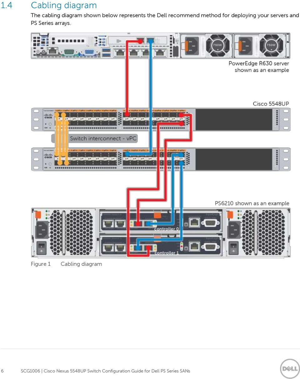 Cisco Nexus 5548up Switch Configuration Guide For Dell Ps Series Diagram Servers And Arrays