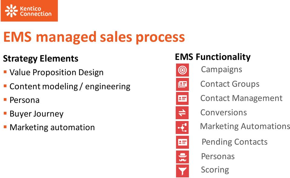Marketing automation EMS Functionality Campaigns Contact Groups