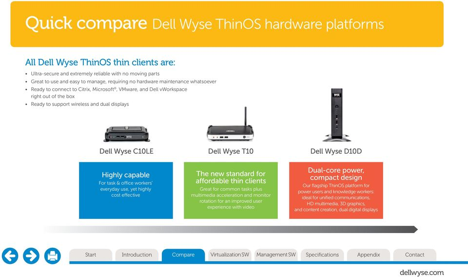 Dell Wyse ThinOS thin clients Secure by design: Virus and